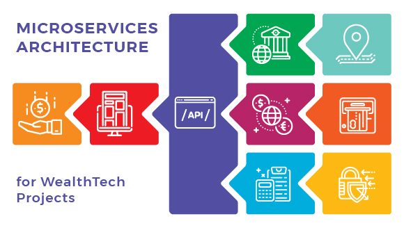 Microservices architecture for WealthTech projects