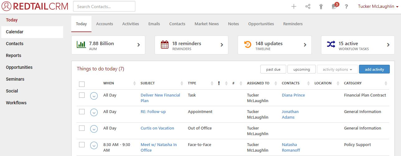 Redtail CRM - Today Page